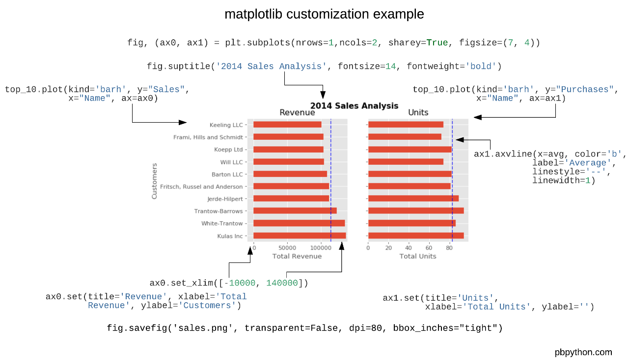 Effective Matplotlib — Yellowbrick v1 0 post1 documentation